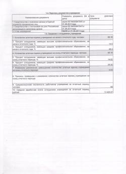 Отчет стр 2.jpg