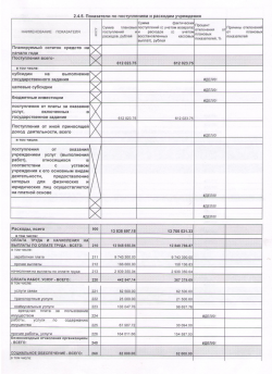 Отчет стр 7.jpg